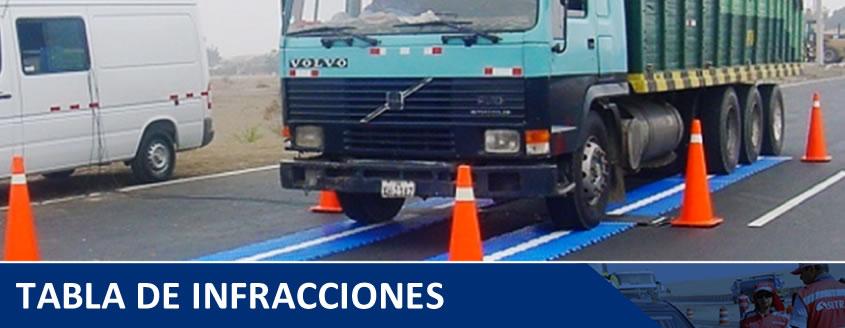 Banner_tabla_infraciones